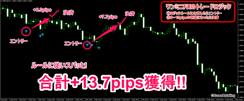 One Minute's FX・12月2日13.7pips.png
