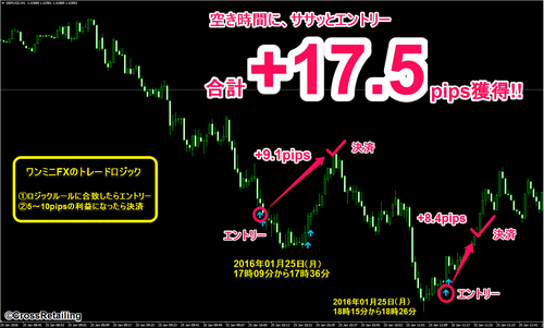 One Minute's FX・2016年1月25日17.5pips.png