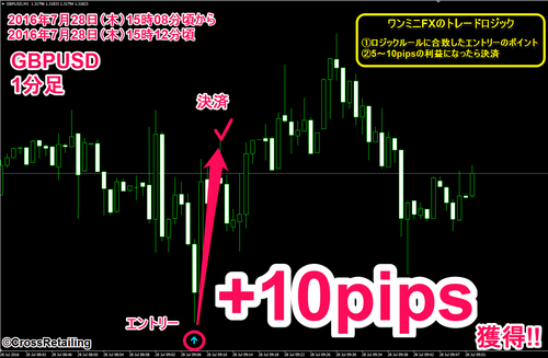 One Minute's FX・2016年7月28日10pips.png