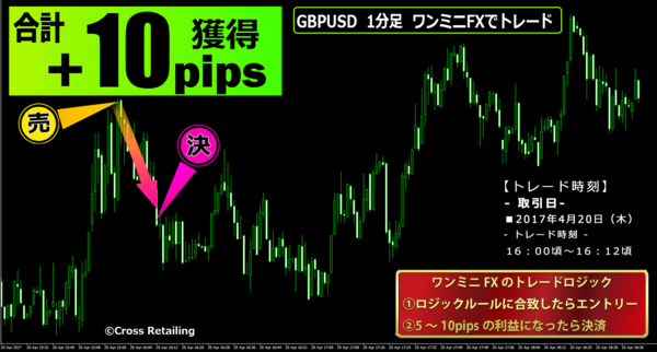 One Minute's FX・2017年4月20日10pips.png